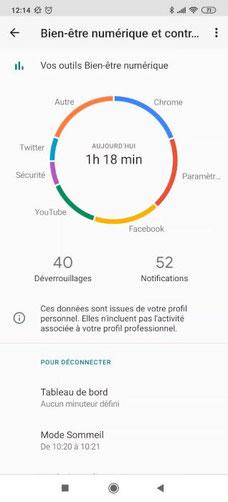 Bien-être numérique Google app (1)