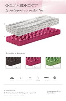 materassi ferrara resina aquatech manifattura falomo sfoderabile ipoallergenico anallergico