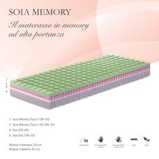materassi ferrara resina memory soiabio EOS manifattura falomo sfoderabile ipoallergenico anallergico