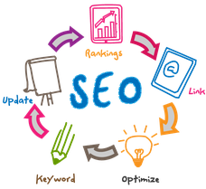Image du SEO Search Engine Optimization