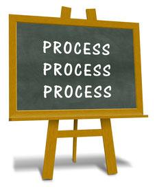 Gemeinschaftsverpflegung Prozessoptimierung Krankenhaus Altenheim