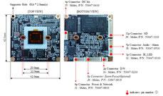 camera carte full HD IP H264