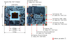camera carte full HD IP H264