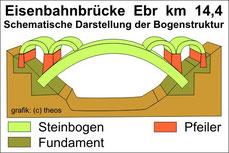 Grafik: (c) Theophil Schweicher