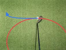 ゴルフ スイング フェード スライス