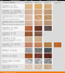Download our Colour Brochure