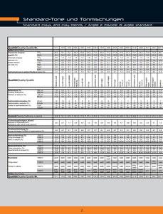 Hier gelangen Sie zum Download der technischen Daten als Broschüre