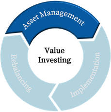 Presentation of Individual Asset Management Strategy