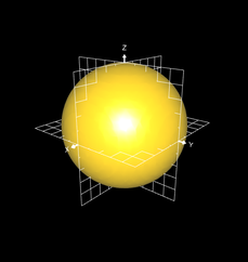 Parameterfläche Kugel