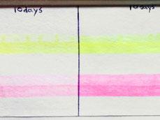 紫外線吸収反射塗料