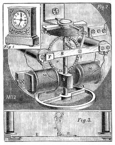 Deutsche Uhrmacherzeitung 1897, Seite 3