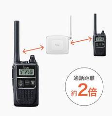 中継器装置1台で通話エリア倍増