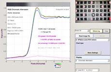 ХА при съемке в JPEG (f/1.4)