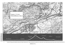 Strecke Churer Waffenlauf 1999-2001