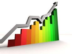 Statistik - Averages