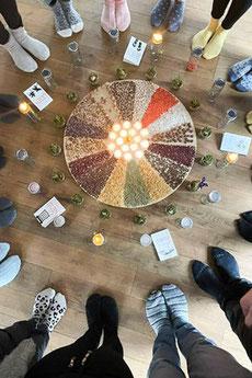 Yogalehrer-Ausbildungen 500 Stunden