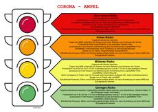 Die Corona Ampel mit den Maßnahmen der Volksschule Purgstall