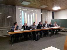 Wehrführer Wöschler berichtet über die Einsatzstatistik aus den vergangenen Jahren