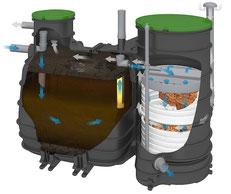Plantas depuradoras compactas - plantas compacta de tratamiento de aguas residuales - funcionan sin electricidad -  Aqualimpia / Alemania