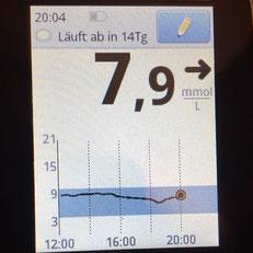 das erste Mal seit Messbeginn ist der Blutzuckerwert stabil