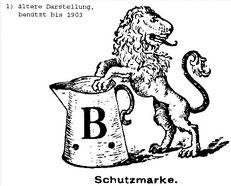Eingetragene Schutzmarke bis 1903 [4]