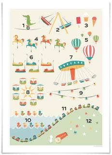 Poster Zahlen 1,2,3
