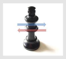 Agile Unternehmensführung im Mittelstand