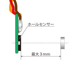 MRPM-HALLの設置方法