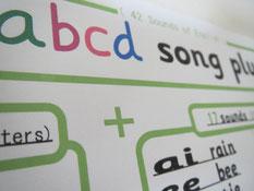 まず、アブクドゥソングで1つ1つの音を覚えます。簡単です。幼稚園さんは、連動チップを使って、簡単な単語をつづるようになります。