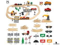 Im Paket Brio sind 75 Einzelteile, eine Batterielok,  eine Lok, zwei Ladekräne, sechs Waggons, ein Lastwagen, verschiedene Schienenteile, vier Bäume, vier Verkehrsschilder, zwei Ampelsteuerung enthalten.