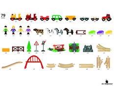 Im Paket Brio sind 79 Einzelteile, zwei Schiebeloks, ein Traktor, zwei Anhänger, vier Waggons, vier Spielfiguren, zwei Kühe, drei Pferde, Zaun, sechs Bäume, zwei Verkehrsschilder, eine Ampelsteuerung, zwei Bahnübergänge, eine Brücke und 28 verschiedene Sc
