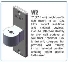 ICWUSA モニターアーム  ウォールチャネル  W3