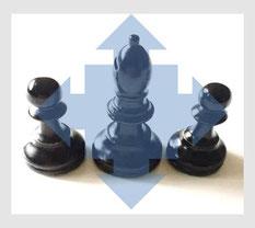 Organisationsentwicklung im Mittelstand