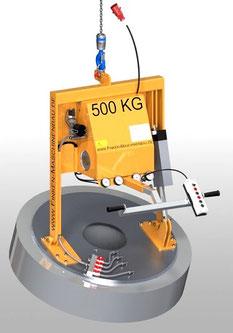 Finken Vakuumheber Coilheber 90° schwenkbar Traglast 500 Kg