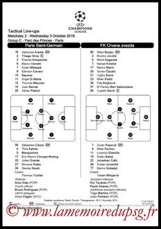 Feuille de match  PSG-Etoile Rouge de Belgrade  2018-19