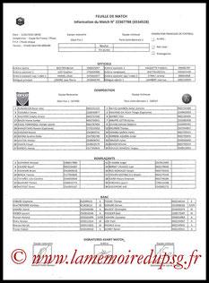 Feuille de match  Dijon-PSG  2019-20