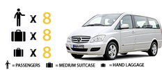 Minivan/ minibus/ taxi transfers in Crete, from and to heraklion airport to port, hotel, resorts. Crete Taxi provides quality MINIVAN transfers in low prices. Heraklion airport taxi to all destinations including Hersonissos, Stalis, Malia, Agios Nikolaos,