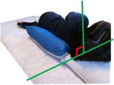 完全側臥位は、ベッド面に対し、両肩を結んだ線と骨盤が垂直になる姿勢です。