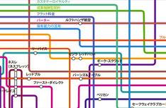 ビジネスモデル・イノベーション路線図 日本語版