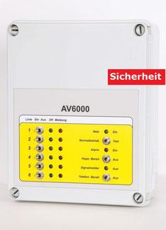 Alarm-Zentralgerät AV6000