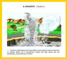 Il concerto -  II^ tav. con didascalia