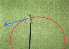 ゴルフスイング プレーン