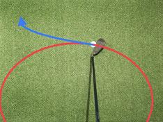 ゴルフスイング スライス