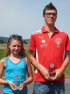 Pokalgewinner in der BIC Gesamtwertung aus 5 Rennen