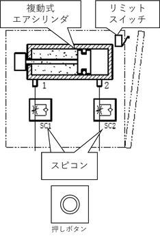 図1.1 基本構成