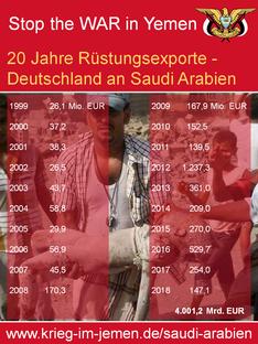 20 Jahre Rüstungsexporte - Deutschland an Saudi Arabien