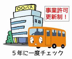貸切バス事業許可の更新制