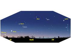 im Februar sichtbar 5 Planeten
