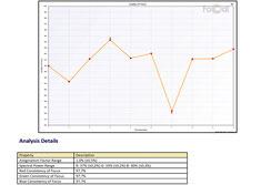 Стабильность фазового автофокуса на 50 мм