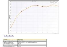 Стабильность контрастного автофокуса на 35 мм